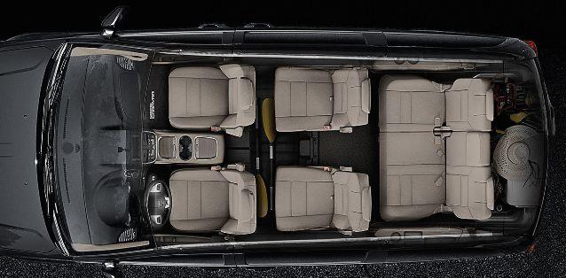 7 8 Penger Minivan Grand Caravan Kia Sedona Toyota Sienna